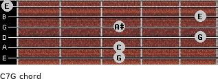 C7\G for guitar on frets 3, 3, 5, 3, 5, 0