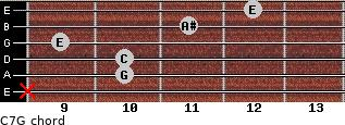 C7\G for guitar on frets x, 10, 10, 9, 11, 12