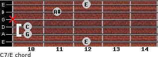 C7\E for guitar on frets 12, 10, 10, x, 11, 12