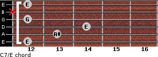 C7\E for guitar on frets 12, 13, 14, 12, x, 12