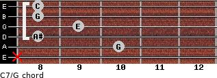 C7\G for guitar on frets x, 10, 8, 9, 8, 8