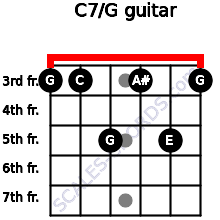C7\G for guitar on frets 3, 3, 5, 3, 5, 3