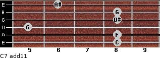 C-7(add11) for guitar on frets 8, 8, 5, 8, 8, 6