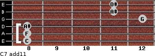C-7(add11) for guitar on frets 8, 8, 8, 12, 11, 11