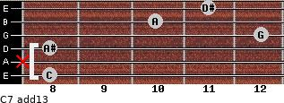 C-7(add13) for guitar on frets 8, x, 8, 12, 10, 11