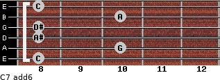 C-7(add6) for guitar on frets 8, 10, 8, 8, 10, 8