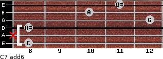 C-7(add6) for guitar on frets 8, x, 8, 12, 10, 11
