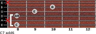 C7(add6) for guitar on frets 8, x, 8, 9, 10, x