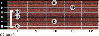 C-7(add9) for guitar on frets 8, 10, 8, 8, 11, 10