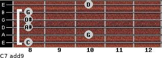 C-7(add9) for guitar on frets 8, 10, 8, 8, 8, 10