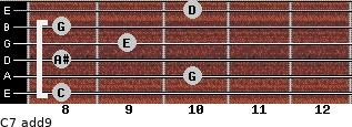 C7(add9) for guitar on frets 8, 10, 8, 9, 8, 10