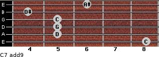 C-7(add9) for guitar on frets 8, 5, 5, 5, 4, 6