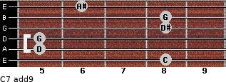 C-7(add9) for guitar on frets 8, 5, 5, 8, 8, 6