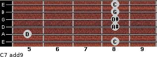 C-7(add9) for guitar on frets 8, 5, 8, 8, 8, 8