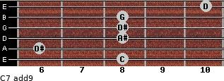 C-7(add9) for guitar on frets 8, 6, 8, 8, 8, 10