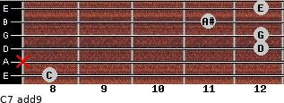 C7(add9) for guitar on frets 8, x, 12, 12, 11, 12