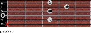 C-7(add9) for guitar on frets x, 3, 0, 3, 4, 3