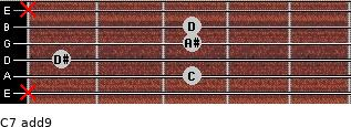 C-7(add9) for guitar on frets x, 3, 1, 3, 3, x