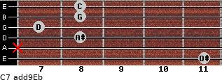C-7(add9)\Eb for guitar on frets 11, x, 8, 7, 8, 8