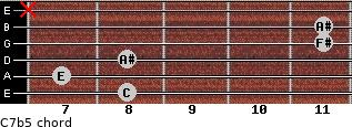 C7b5 for guitar on frets 8, 7, 8, 11, 11, x