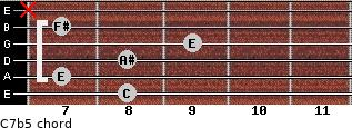 C7b5 for guitar on frets 8, 7, 8, 9, 7, x