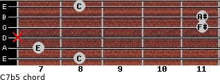 C7b5 for guitar on frets 8, 7, x, 11, 11, 8