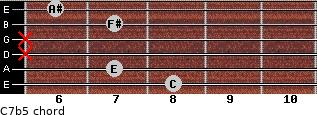 C7b5 for guitar on frets 8, 7, x, x, 7, 6