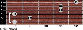 C7b5 for guitar on frets 8, 9, 8, 11, 11, 12