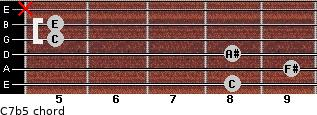 C7b5 for guitar on frets 8, 9, 8, 5, 5, x