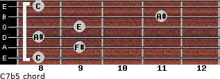 C7b5 for guitar on frets 8, 9, 8, 9, 11, 8