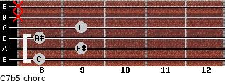 C7b5 for guitar on frets 8, 9, 8, 9, x, x