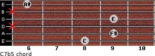 C7b5 for guitar on frets 8, 9, x, 9, x, 6