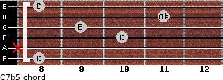 C7b5 for guitar on frets 8, x, 10, 9, 11, 8