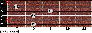 C7b5 for guitar on frets 8, x, 8, 9, 7, x
