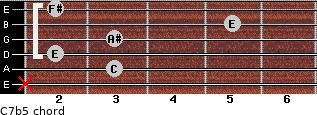 C7b5 for guitar on frets x, 3, 2, 3, 5, 2