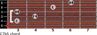 C7b5 for guitar on frets x, 3, 4, 3, 5, 6