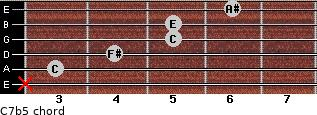 C7b5 for guitar on frets x, 3, 4, 5, 5, 6