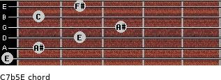 C7b5/E for guitar on frets 0, 1, 2, 3, 1, 2