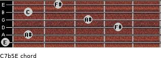 C7b5/E for guitar on frets 0, 1, 4, 3, 1, 2