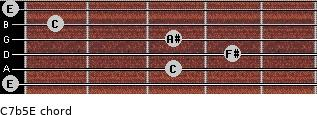 C7b5/E for guitar on frets 0, 3, 4, 3, 1, 0