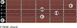 C7b5/E for guitar on frets 0, 3, 4, 3, 5, 0