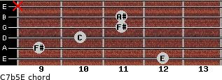 C7b5/E for guitar on frets 12, 9, 10, 11, 11, x