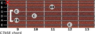 C7b5/E for guitar on frets 12, 9, 10, 9, 11, x