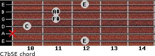 C7b5/E for guitar on frets 12, x, 10, 11, 11, 12