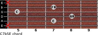 C7b5/E for guitar on frets x, 7, 8, 5, 7, x