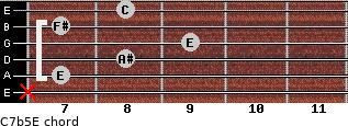 C7b5/E for guitar on frets x, 7, 8, 9, 7, 8