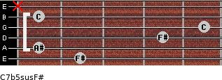 C7b5sus/F# for guitar on frets 2, 1, 4, 5, 1, x