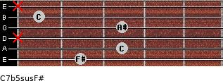 C7b5sus/F# for guitar on frets 2, 3, x, 3, 1, x