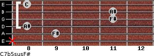 C7b5sus/F# for guitar on frets x, 9, 8, 11, 11, 8