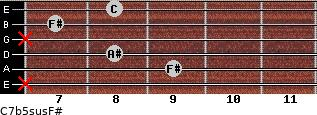 C7b5sus/F# for guitar on frets x, 9, 8, x, 7, 8